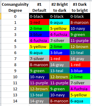 ColorCode-byConsanguinityColorTable2.PNG