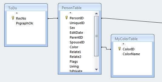 MyColorTableJOIN2.jpg